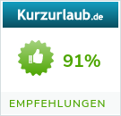 Bewertung der Gäste von Kurzurlaub.de